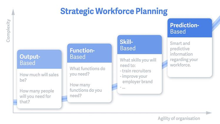 the-future-of-strategic-workforce-planning_image1